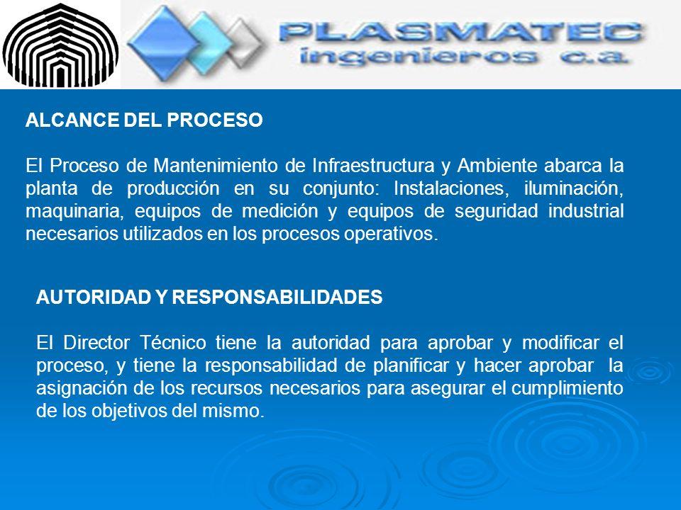 ALCANCE DEL PROCESO El Proceso de Mantenimiento de Infraestructura y Ambiente abarca la planta de producción en su conjunto: Instalaciones, iluminació