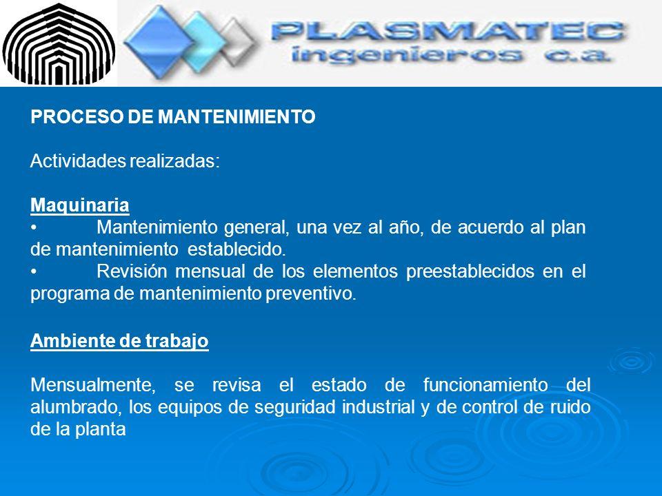 PROCESO DE MANTENIMIENTO Actividades realizadas: Maquinaria Mantenimiento general, una vez al año, de acuerdo al plan de mantenimiento establecido. Re