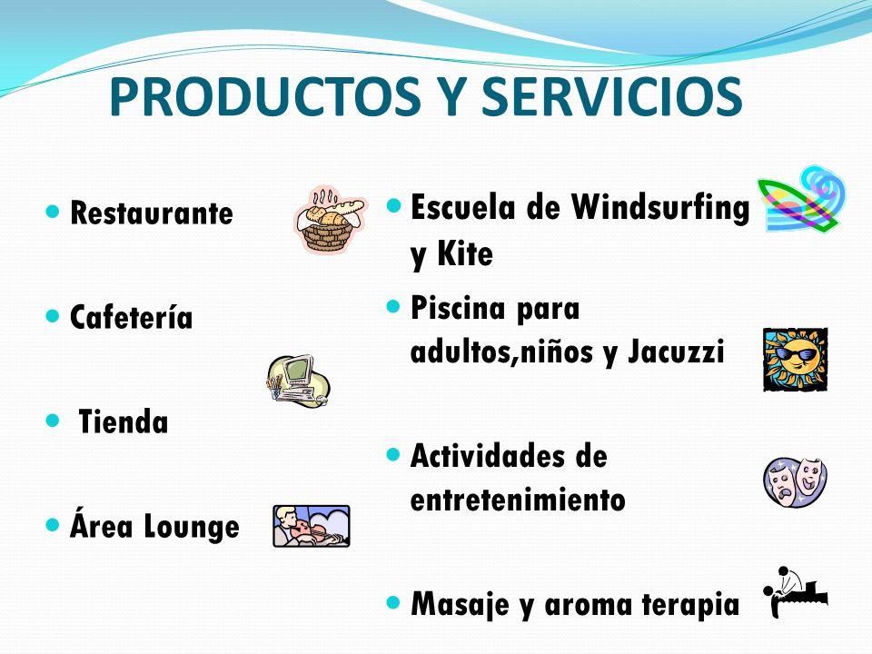 Restaurante Cafetería Tienda Área Lounge PRODUCTOS Y SERVICIOS Escuela de Windsurfing y Kite Piscina para adultos,niños y Jacuzzi Actividades de entre