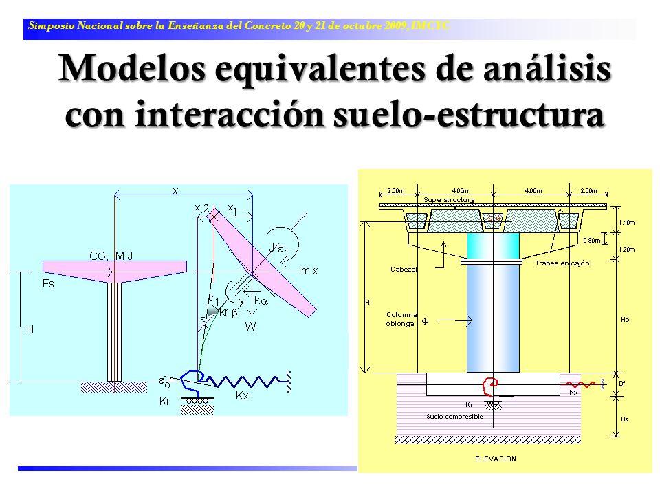 Simposio Nacional sobre la Enseñanza del Concreto 20 y 21 de octubre 2009, IMCYC Modelos equivalentes de análisis con interacción suelo-estructura