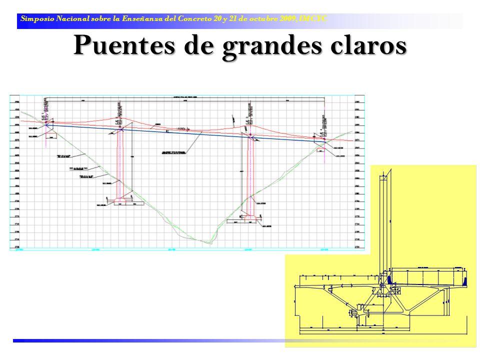 Puentes de grandes claros Simposio Nacional sobre la Enseñanza del Concreto 20 y 21 de octubre 2009, IMCYC