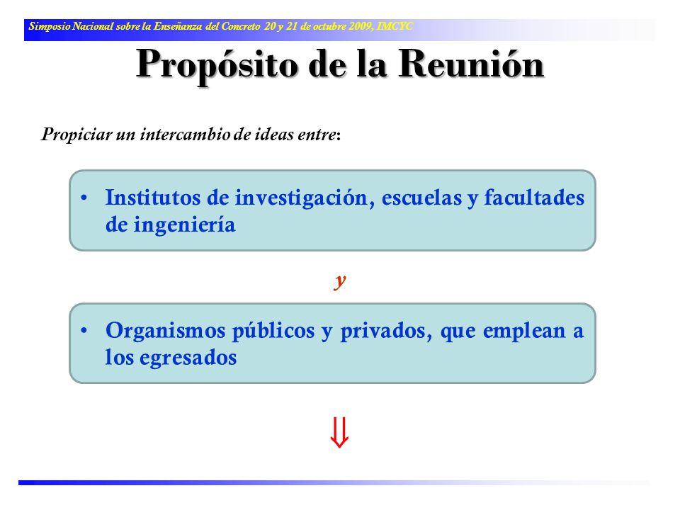 Propósito de la Reunión Propiciar un intercambio de ideas entre : y Organismos públicos y privados, que emplean a los egresados Simposio Nacional sobr