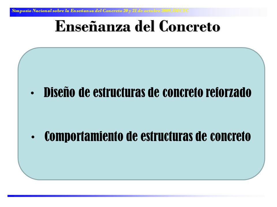Enseñanza del Concreto Simposio Nacional sobre la Enseñanza del Concreto 20 y 21 de octubre 2009, IMCYC Diseño de estructuras de concreto reforzado Co