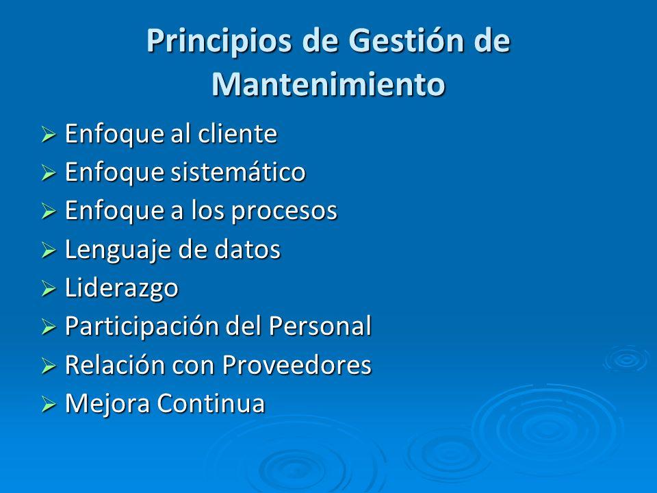 Principios de Gestión de Mantenimiento Enfoque al cliente Enfoque al cliente Enfoque sistemático Enfoque sistemático Enfoque a los procesos Enfoque a