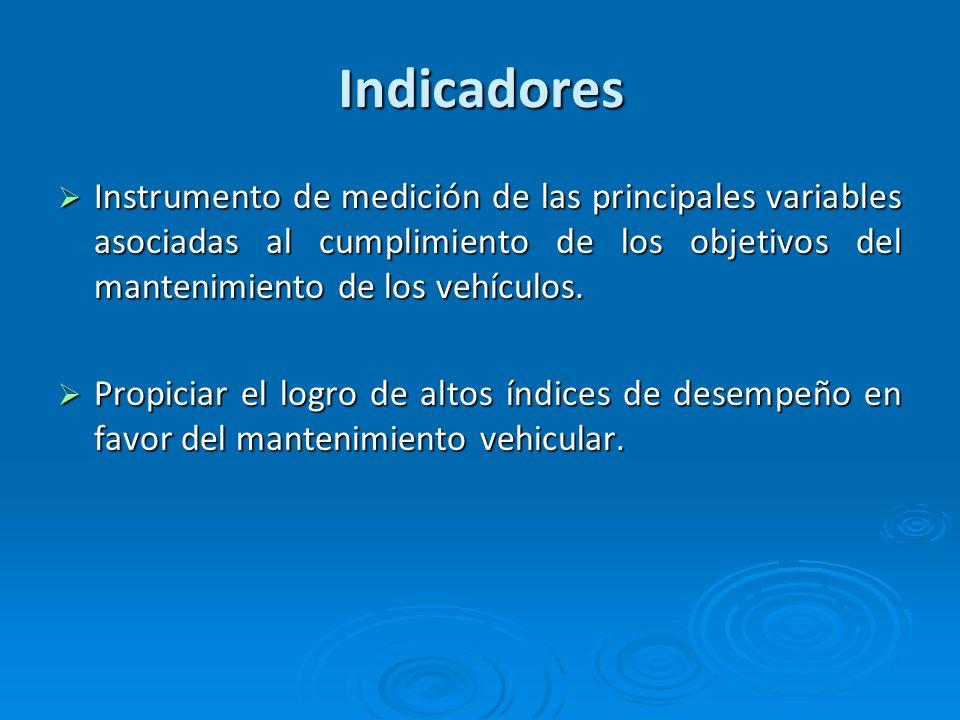 Indicadores Instrumento de medición de las principales variables asociadas al cumplimiento de los objetivos del mantenimiento de los vehículos. Instru