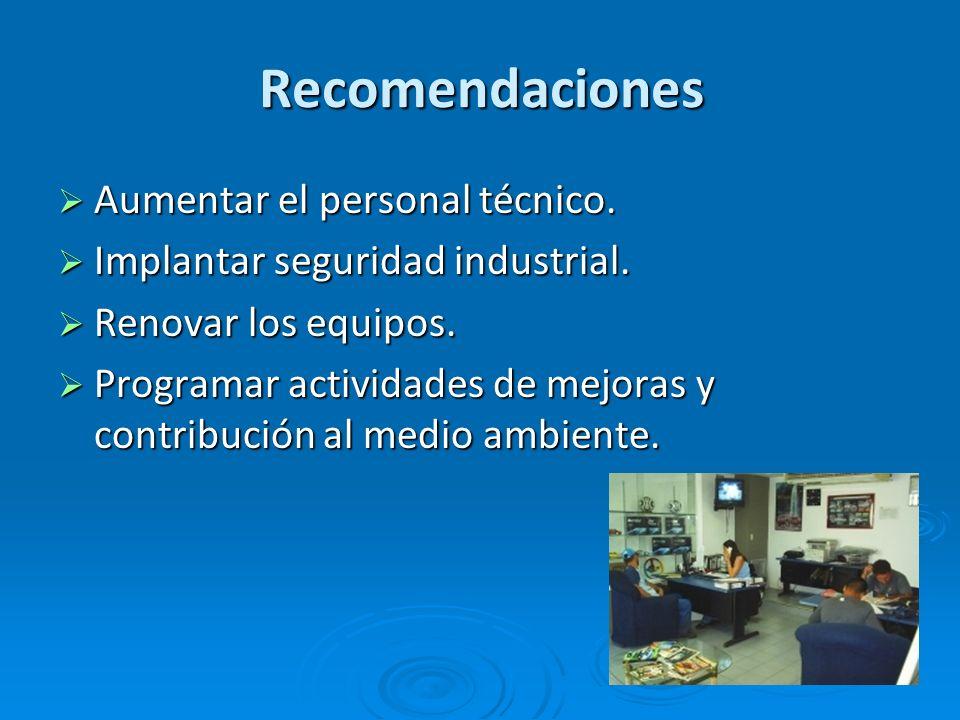 Recomendaciones Aumentar el personal técnico. Aumentar el personal técnico. Implantar seguridad industrial. Implantar seguridad industrial. Renovar lo