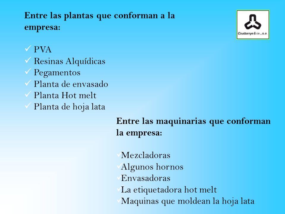 Entre las plantas que conforman a la empresa: PVA Resinas Alquídicas Pegamentos Planta de envasado Planta Hot melt Planta de hoja lata Entre las maqui