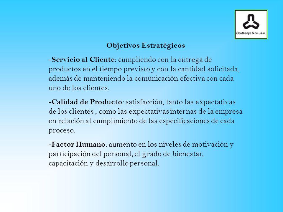 Objetivos Estratégicos -Servicio al Cliente : cumpliendo con la entrega de productos en el tiempo previsto y con la cantidad solicitada, además de manteniendo la comunicación efectiva con cada uno de los clientes.