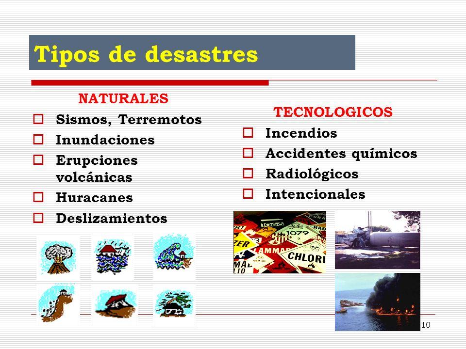 10 Tipos de desastres NATURALES Sismos, Terremotos Inundaciones Erupciones volcánicas Huracanes Deslizamientos TECNOLOGICOS Incendios Accidentes quími