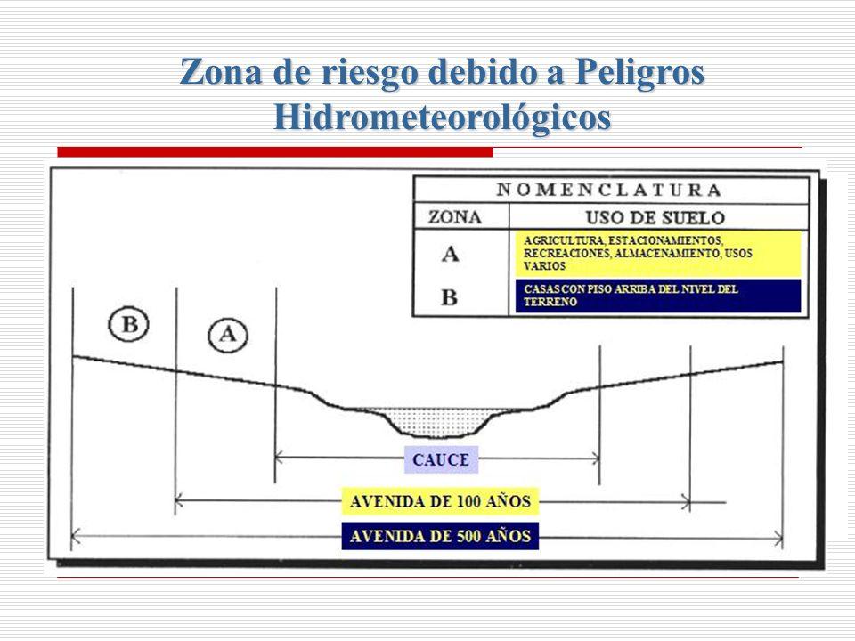 Zona de riesgo debido a Peligros Hidrometeorológicos
