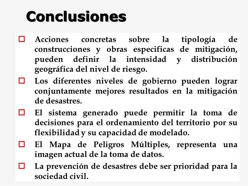 Conclusiones Acciones concretas sobre la tipología de construcciones y obras especificas de mitigación, pueden definir la intensidad y distribución ge