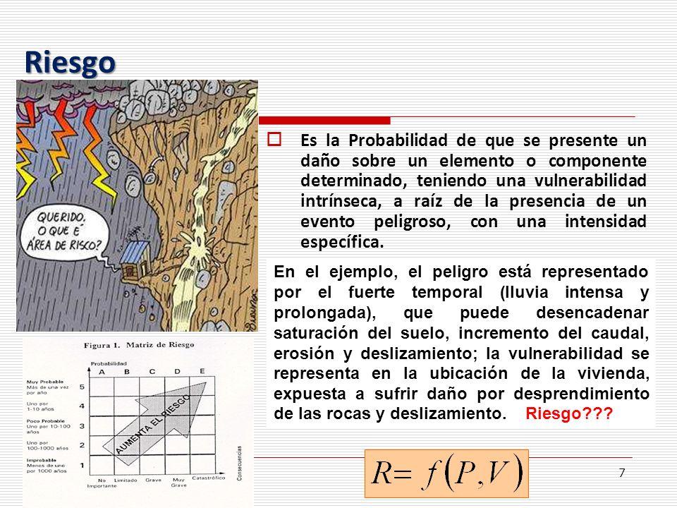 7 Riesgo Es la Probabilidad de que se presente un daño sobre un elemento o componente determinado, teniendo una vulnerabilidad intrínseca, a raíz de l
