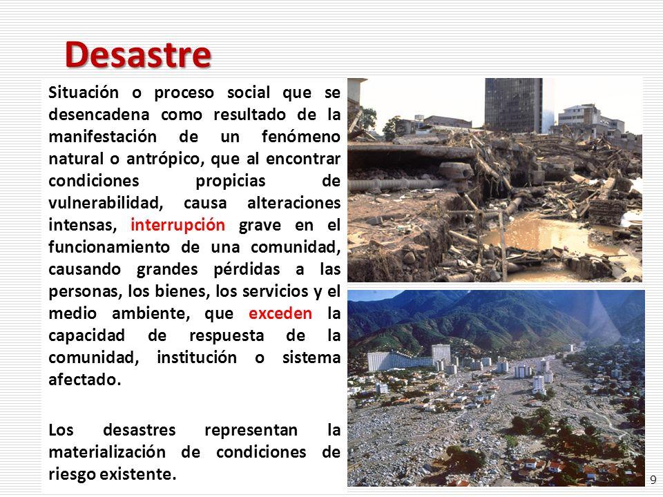 9 Desastre Situación o proceso social que se desencadena como resultado de la manifestación de un fenómeno natural o antrópico, que al encontrar condi