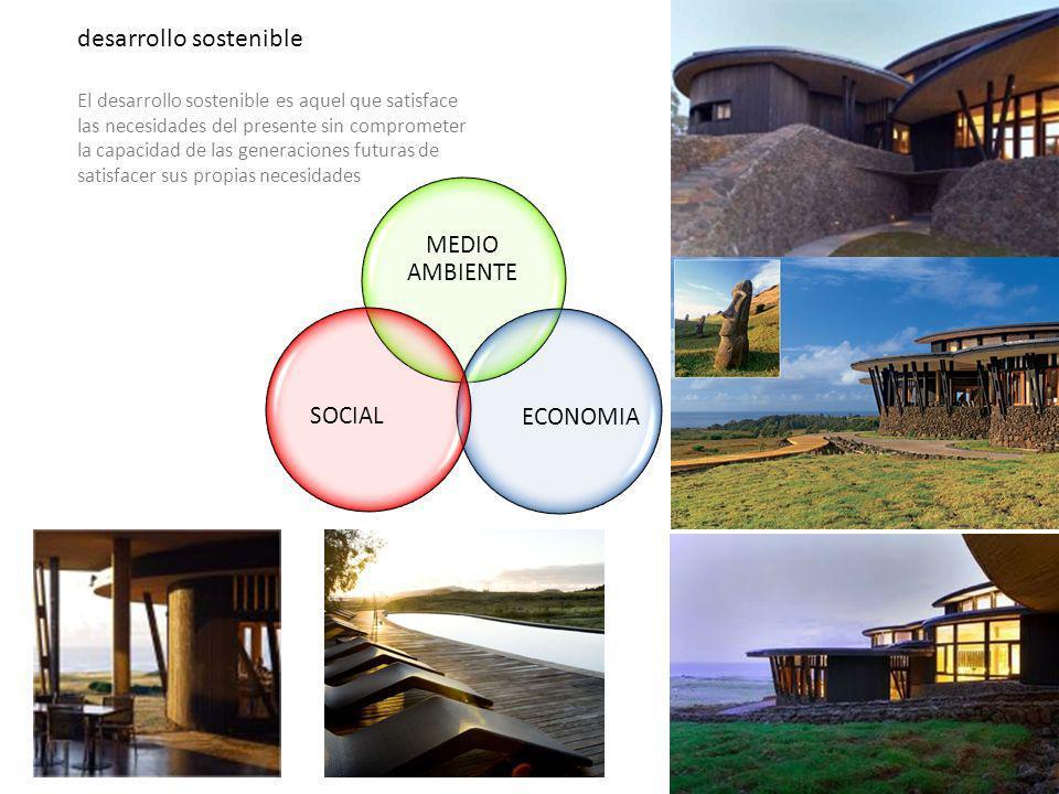 desarrollo sostenible MEDIO AMBIENTE ECONOMIASOCIAL El desarrollo sostenible es aquel que satisface las necesidades del presente sin comprometer la ca