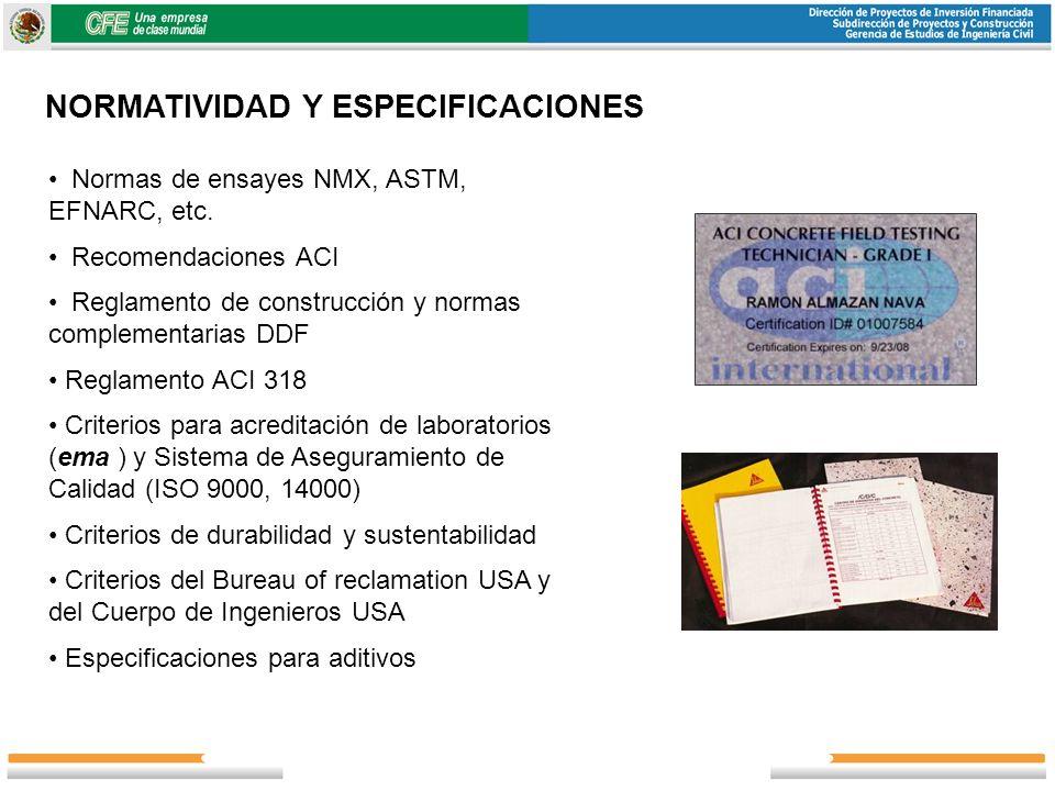 NORMATIVIDAD Y ESPECIFICACIONES Normas de ensayes NMX, ASTM, EFNARC, etc. Recomendaciones ACI Reglamento de construcción y normas complementarias DDF