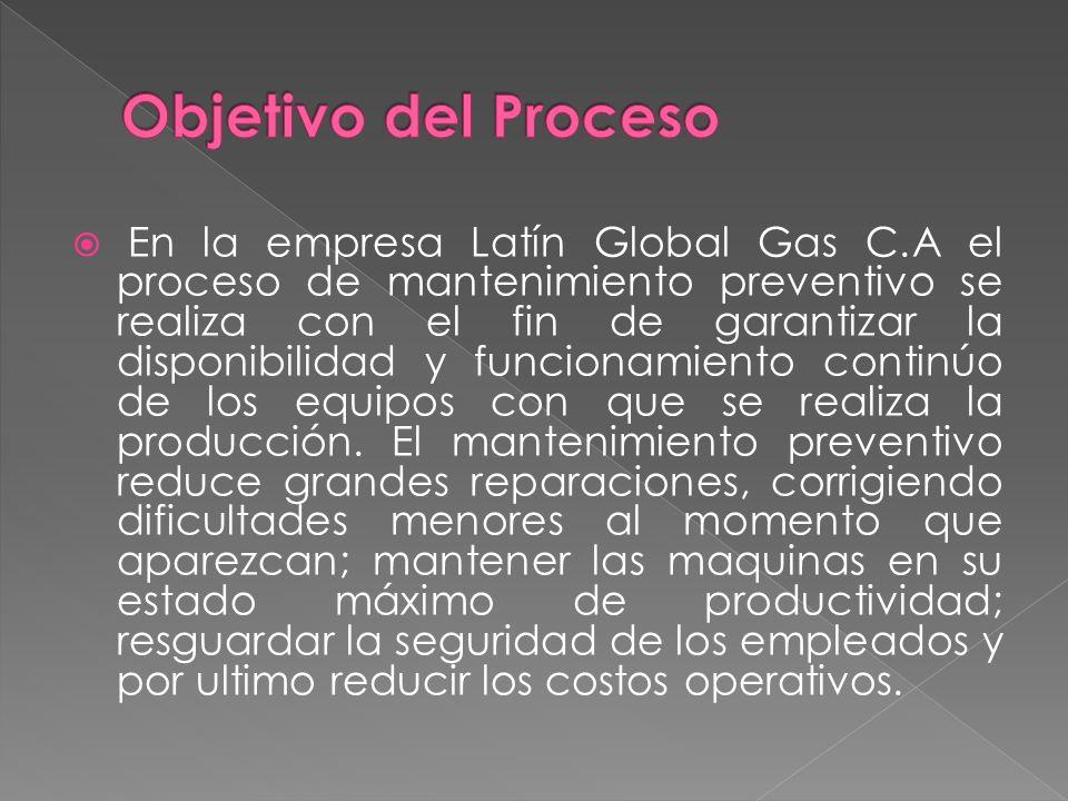 En la empresa Latín Global Gas C.A el proceso de mantenimiento preventivo se realiza con el fin de garantizar la disponibilidad y funcionamiento continúo de los equipos con que se realiza la producción.