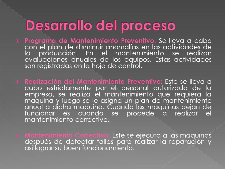 Programa de Mantenimiento Preventivo: Se lleva a cabo con el plan de disminuir anomalías en las actividades de la producción. En el mantenimiento se r
