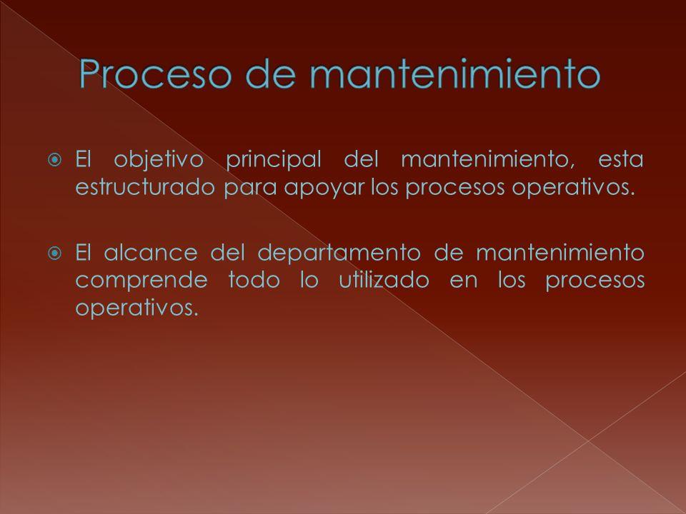 El objetivo principal del mantenimiento, esta estructurado para apoyar los procesos operativos. El alcance del departamento de mantenimiento comprende