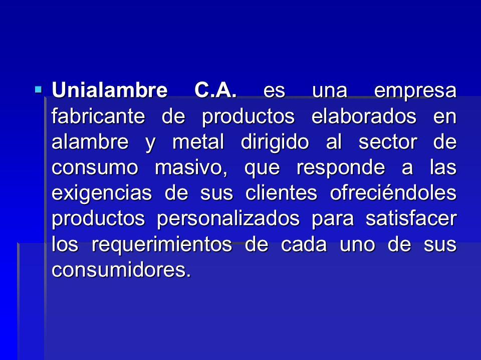 Unialambre C.A. es una empresa fabricante de productos elaborados en alambre y metal dirigido al sector de consumo masivo, que responde a las exigenci