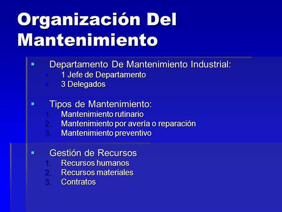 Organización Del Mantenimiento Departamento De Mantenimiento Industrial: Departamento De Mantenimiento Industrial: 1 Jefe de Departamento 1 Jefe de De