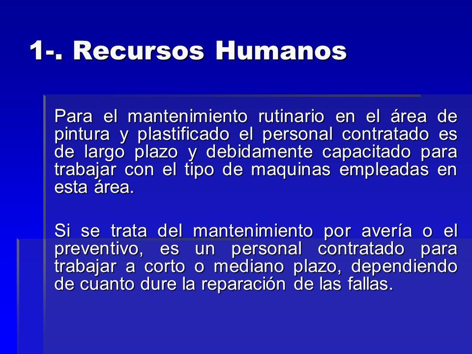 1-. Recursos Humanos Para el mantenimiento rutinario en el área de pintura y plastificado el personal contratado es de largo plazo y debidamente capac
