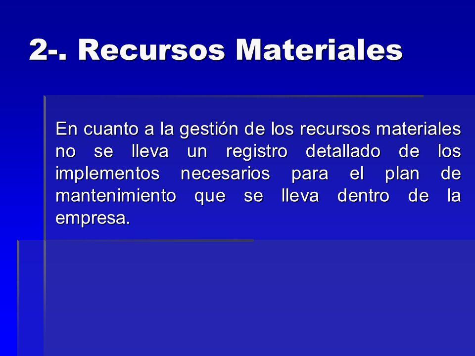 2-. Recursos Materiales En cuanto a la gestión de los recursos materiales no se lleva un registro detallado de los implementos necesarios para el plan