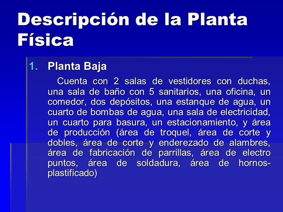 Descripción de la Planta Física 1.Planta Baja Cuenta con 2 salas de vestidores con duchas, una sala de baño con 5 sanitarios, una oficina, un comedor,