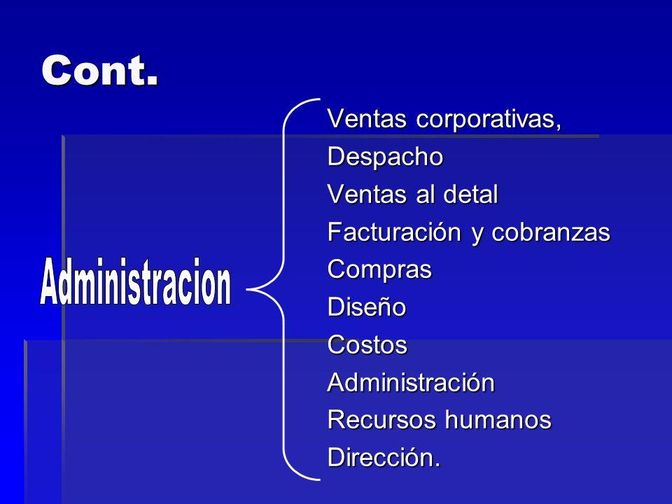 Cont. Ventas corporativas, Despacho Ventas al detal Facturación y cobranzas ComprasDiseñoCostosAdministración Recursos humanos Dirección.