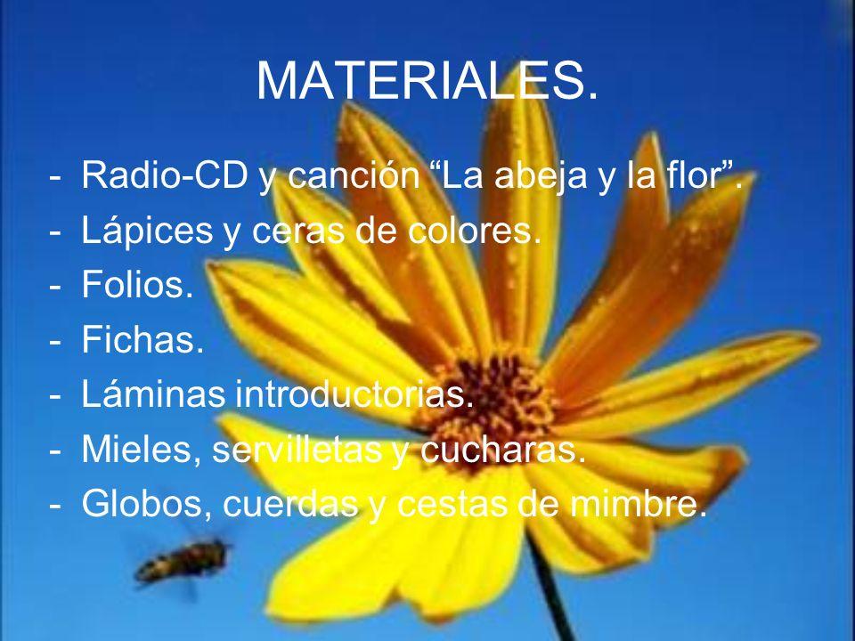 MATERIALES. -Radio-CD y canción La abeja y la flor. -Lápices y ceras de colores. -Folios. -Fichas. -Láminas introductorias. -Mieles, servilletas y cuc