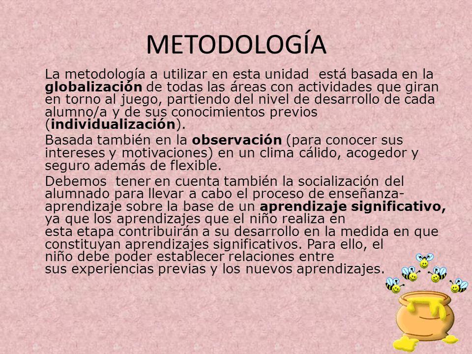 METODOLOGÍA La metodología a utilizar en esta unidad está basada en la globalización de todas las áreas con actividades que giran en torno al juego, p
