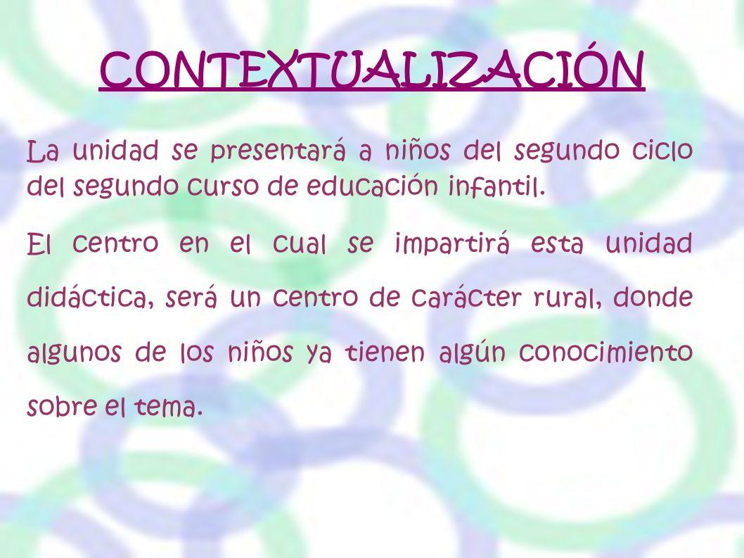 CONTEXTUALIZACIÓN La unidad se presentará a niños del segundo ciclo del segundo curso de educación infantil. El centro en el cual se impartirá esta un
