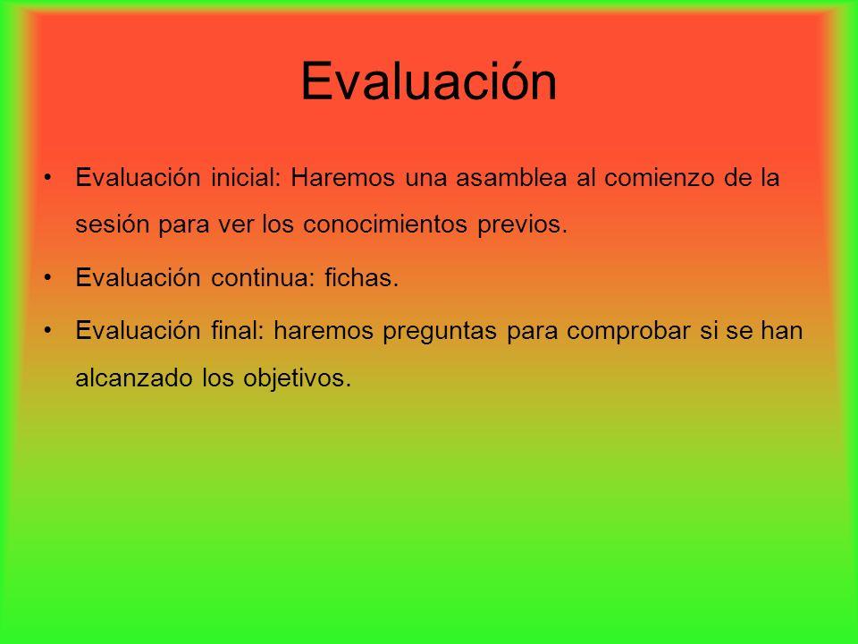 Evaluación Evaluación inicial: Haremos una asamblea al comienzo de la sesión para ver los conocimientos previos. Evaluación continua: fichas. Evaluaci