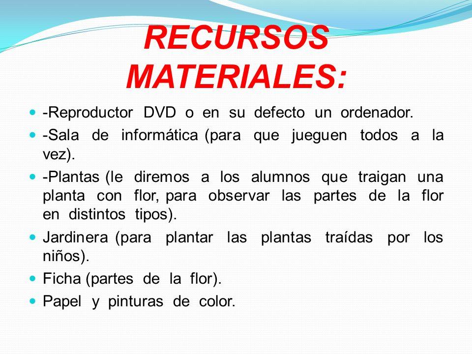RECURSOS MATERIALES: -Reproductor DVD o en su defecto un ordenador. -Sala de informática (para que jueguen todos a la vez). -Plantas (le diremos a los