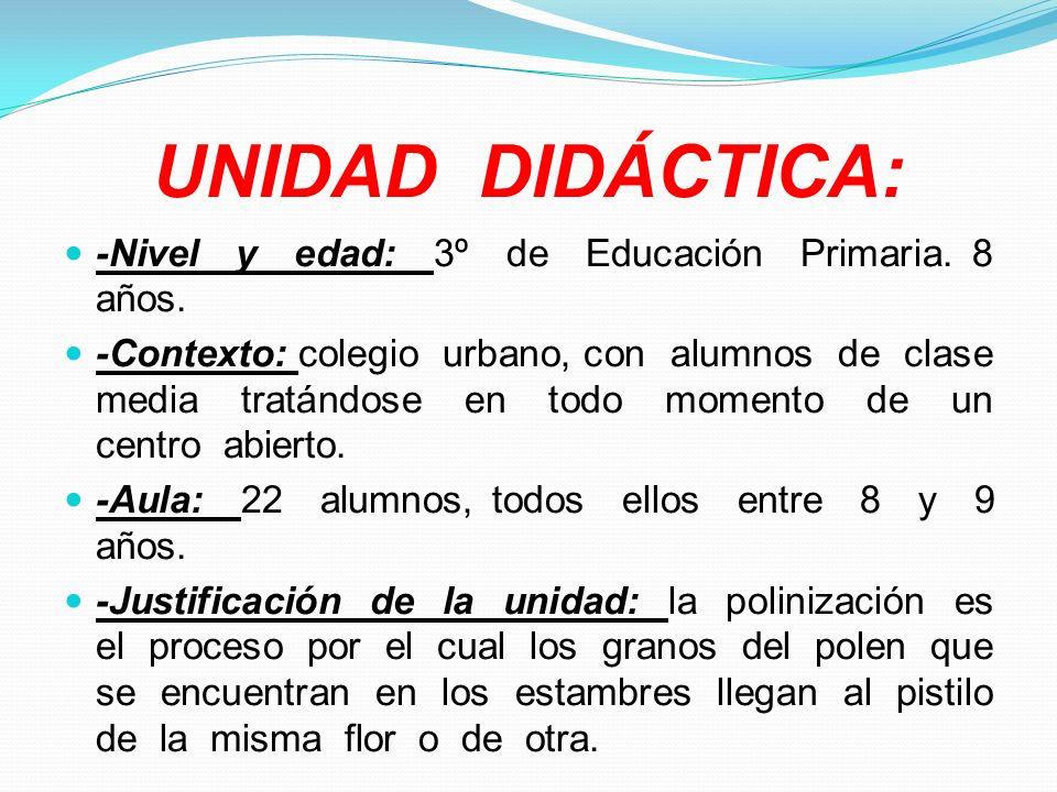 UNIDAD DIDÁCTICA: -Nivel y edad: 3º de Educación Primaria. 8 años. -Contexto: colegio urbano, con alumnos de clase media tratándose en todo momento de