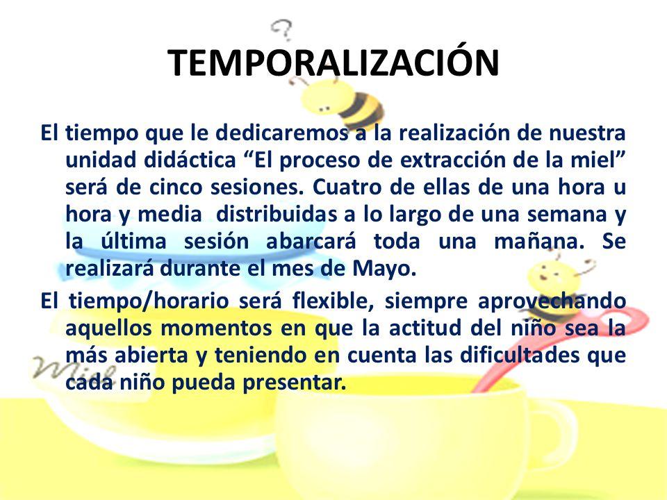 MODALIDAD DE VISITA Estancia de media jornada con el procesado de la miel y el de la cera.