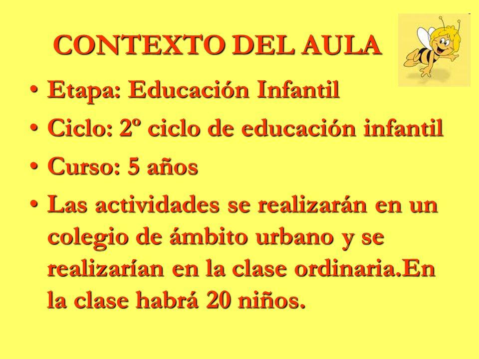 CONTEXTO DEL AULA Etapa: Educación InfantilEtapa: Educación Infantil Ciclo: 2º ciclo de educación infantilCiclo: 2º ciclo de educación infantil Curso: