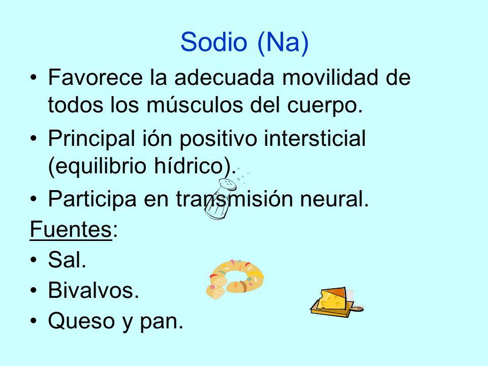 Sodio (Na) Favorece la adecuada movilidad de todos los músculos del cuerpo. Principal ión positivo intersticial (equilibrio hídrico). Participa en tra