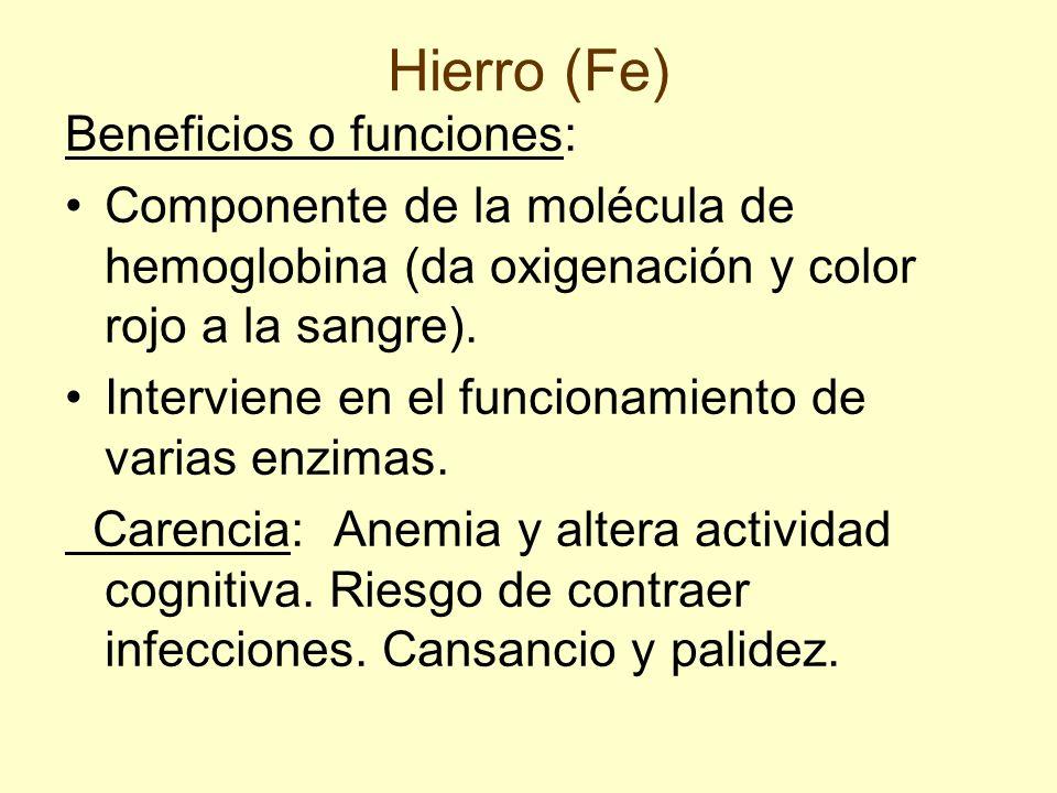Hierro (Fe) Beneficios o funciones: Componente de la molécula de hemoglobina (da oxigenación y color rojo a la sangre). Interviene en el funcionamient