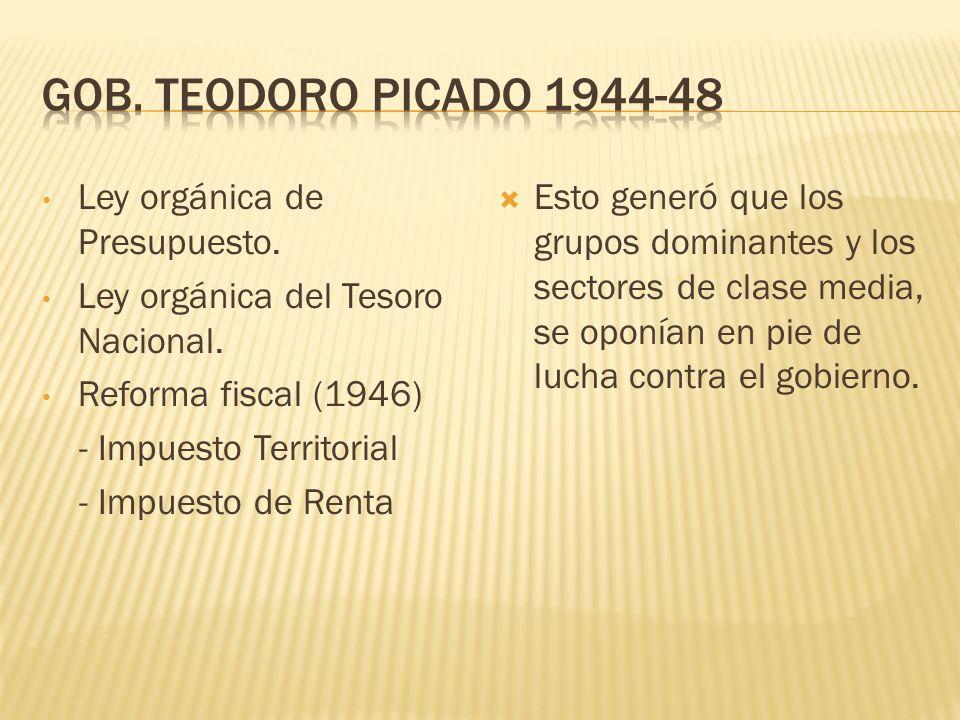Ley orgánica de Presupuesto. Ley orgánica del Tesoro Nacional. Reforma fiscal (1946) - Impuesto Territorial - Impuesto de Renta Esto generó que los gr