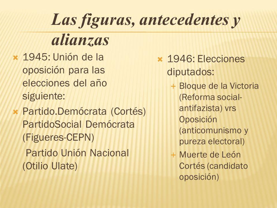 1945: Unión de la oposición para las elecciones del año siguiente: Partido.Demócrata (Cortés) PartidoSocial Demócrata (Figueres-CEPN) Partido Unión Na