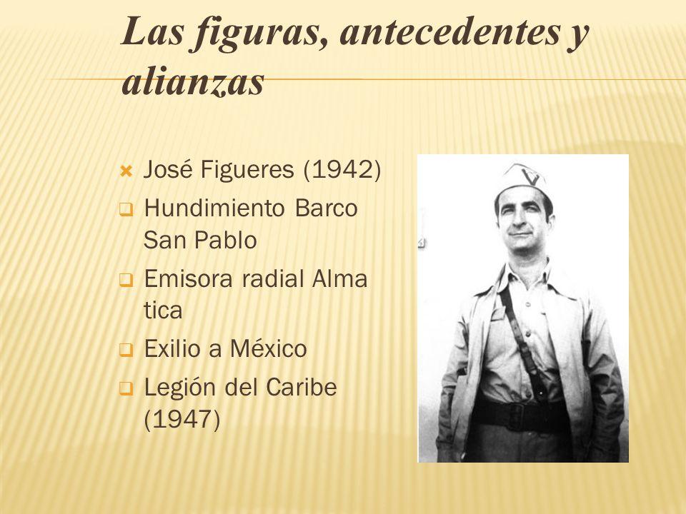 José Figueres (1942) Hundimiento Barco San Pablo Emisora radial Alma tica Exilio a México Legión del Caribe (1947) Las figuras, antecedentes y alianza