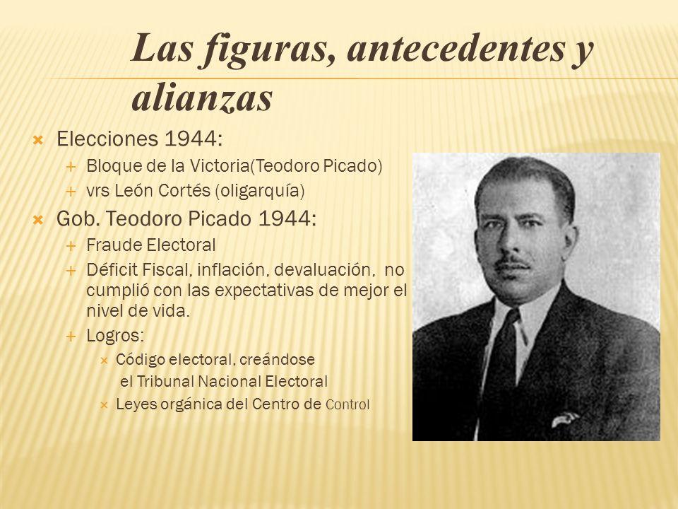 Elecciones 1944: Bloque de la Victoria(Teodoro Picado) vrs León Cortés (oligarquía) Gob. Teodoro Picado 1944: Fraude Electoral Déficit Fiscal, inflaci