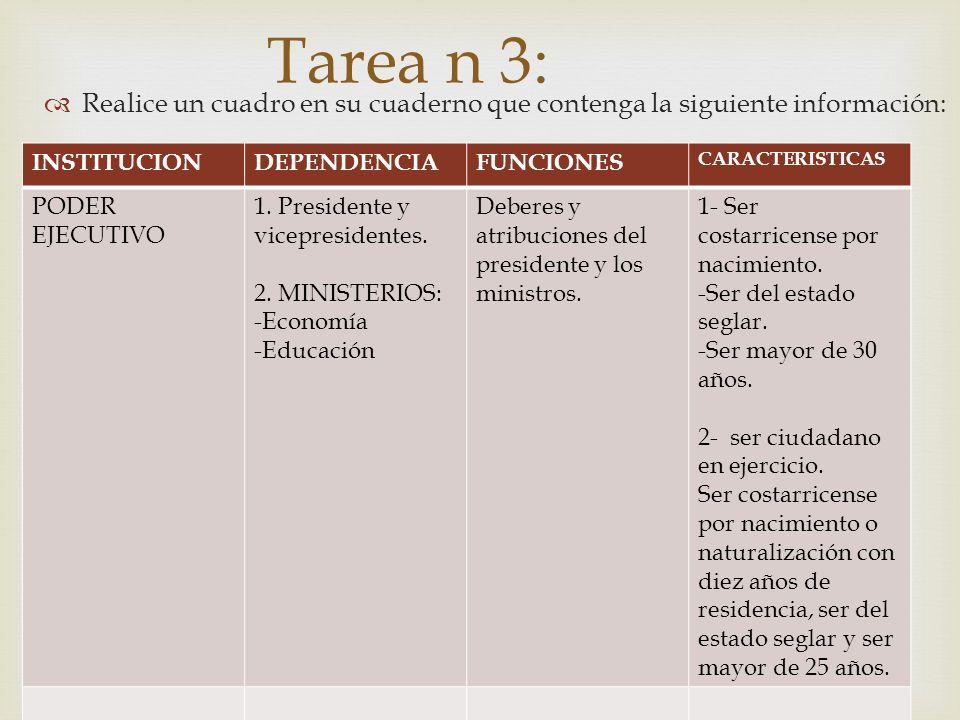 Realice un cuadro en su cuaderno que contenga la siguiente información: Tarea n 3: INSTITUCIONDEPENDENCIAFUNCIONES CARACTERISTICAS PODER EJECUTIVO 1.