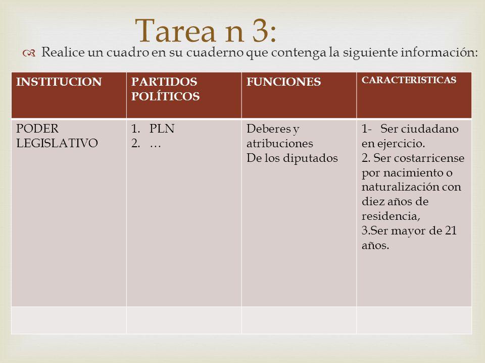 Realice un cuadro en su cuaderno que contenga la siguiente información: Tarea n 3: INSTITUCIONPARTIDOS POLÍTICOS FUNCIONES CARACTERISTICAS PODER LEGIS