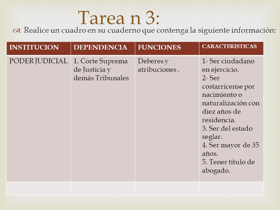 Realice un cuadro en su cuaderno que contenga la siguiente información: Tarea n 3: INSTITUCIONDEPENDENCIAFUNCIONES CARACTERISTICAS PODER JUDICIAL1. Co