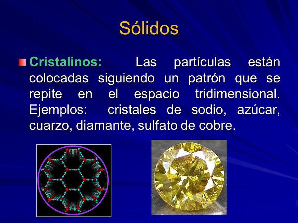 Sólidos Cristalinos: Las partículas están colocadas siguiendo un patrón que se repite en el espacio tridimensional. Ejemplos: cristales de sodio, azúc