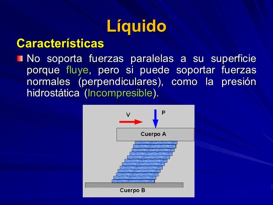 Líquido Características No soporta fuerzas paralelas a su superficie porque fluye, pero si puede soportar fuerzas normales (perpendiculares), como la