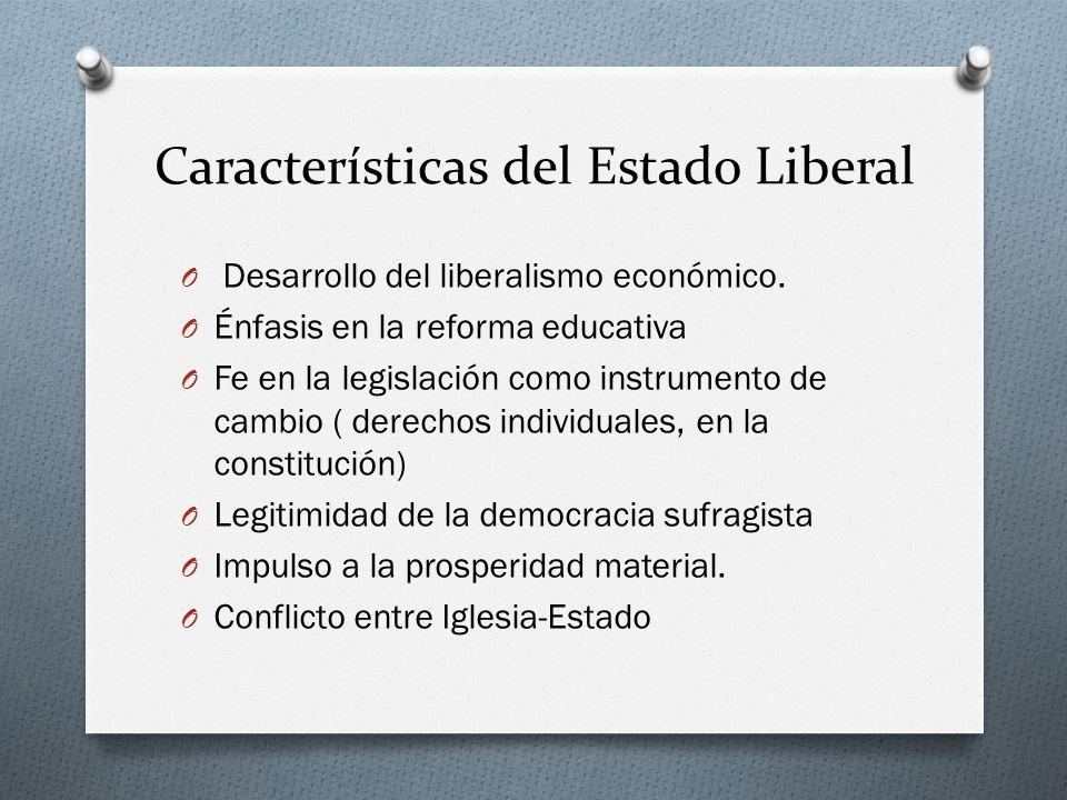 Del Estado Liberal al Estado Reformista 1870-1940