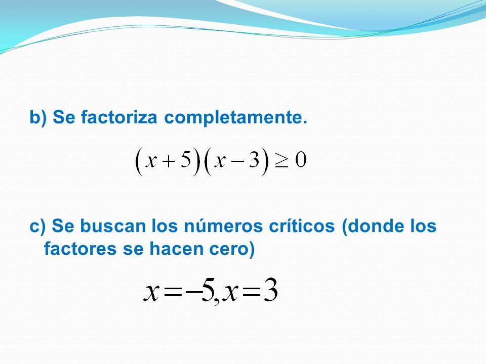 INECUACIONES FRACCIONARIAS Son las que están formadas por el cociente de dos polinomios.