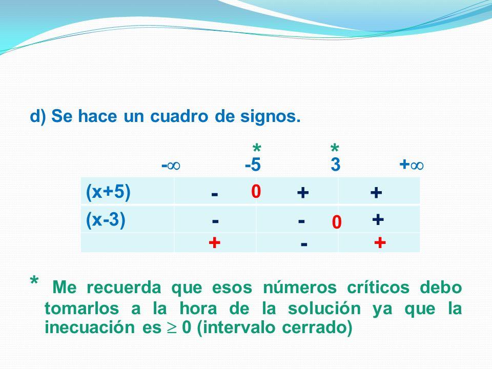 e) Se busca la solución. Como la inecuación es 0, escojo los intervalos con signo +